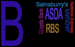 SEO Birmingham Services