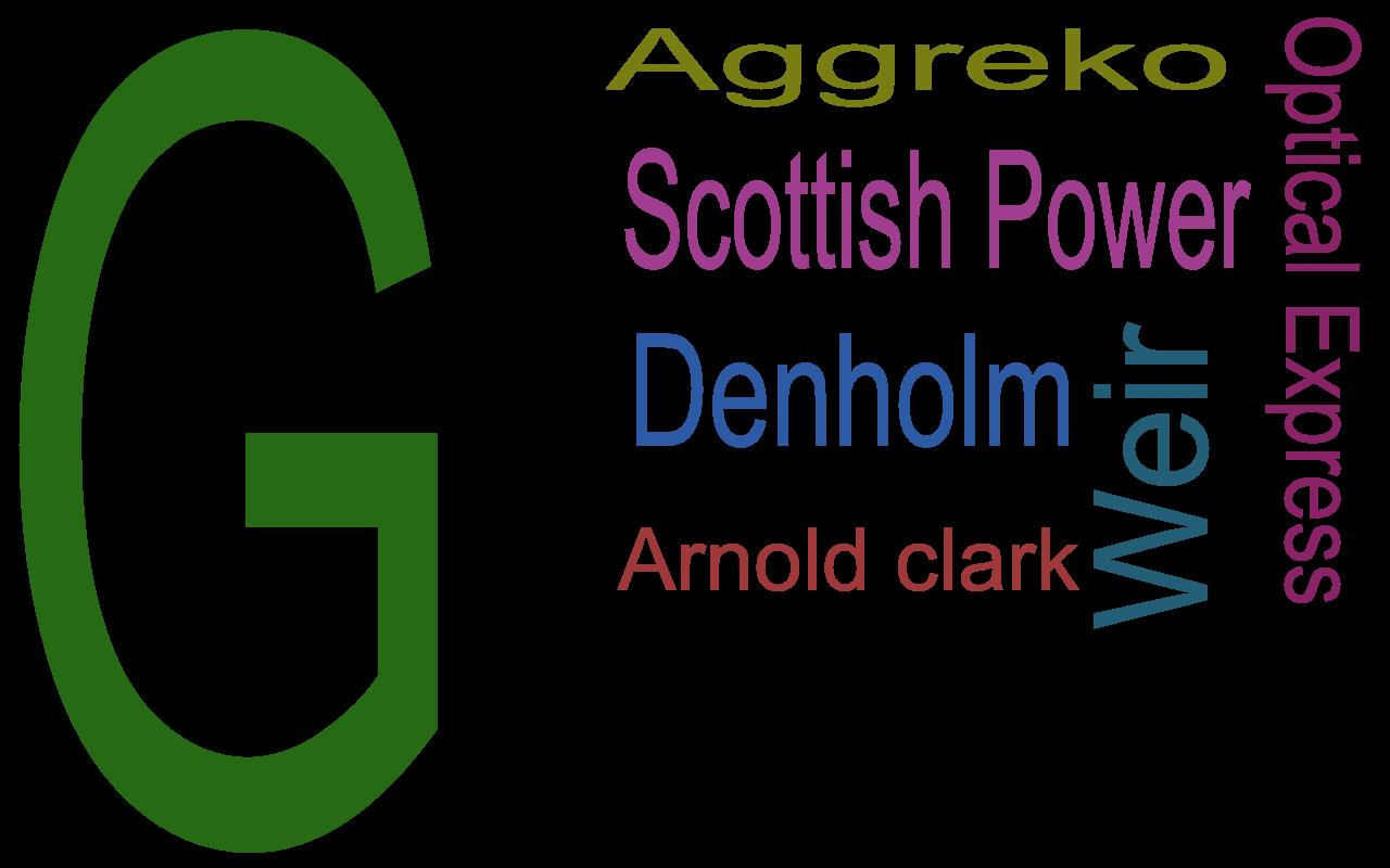 SEO Glasgow page